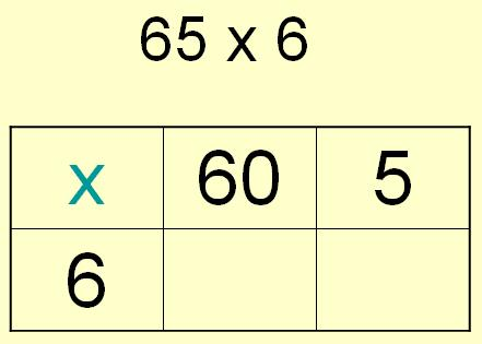 grid-method-pic[1]